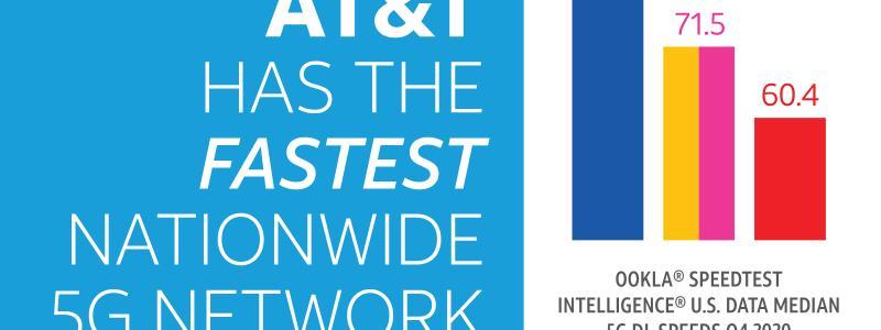 att-fastest-5g-service-in-the-us